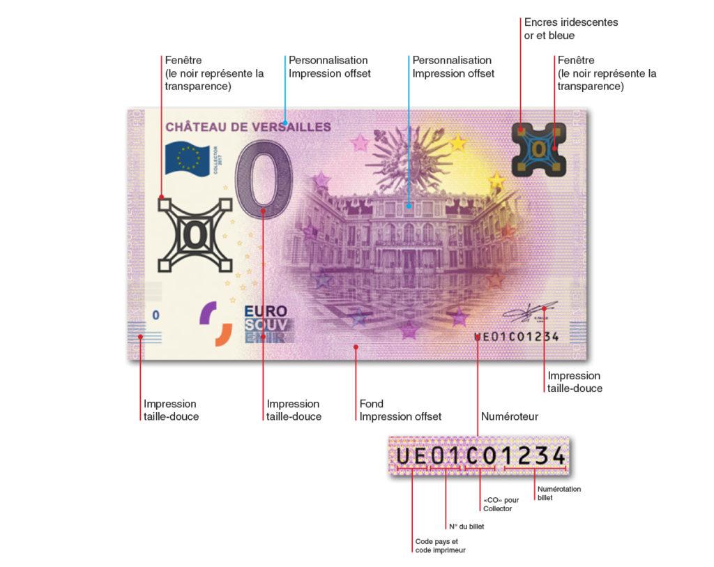 zéro euro billet touristique - Euro Souvenir - billet 0€ Euro Touristique