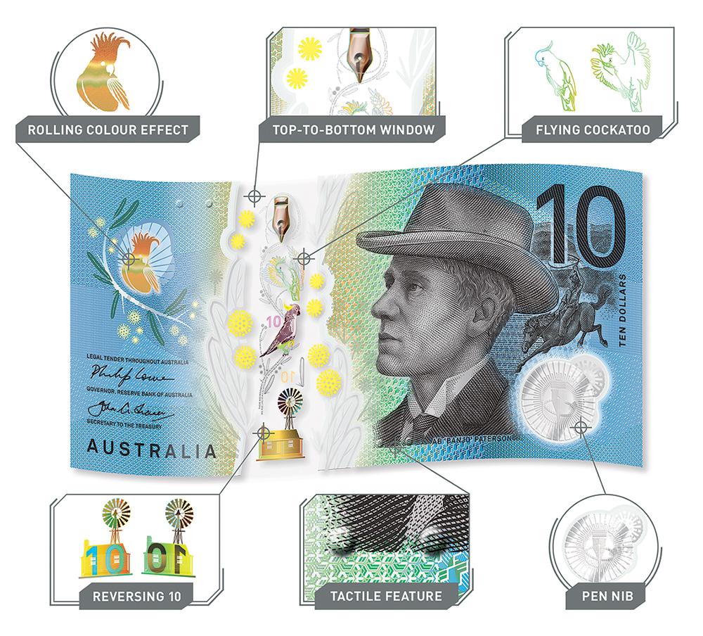 "10 dollars australiens 2017 - Andrew Barton ""Banjo"" Paterson"