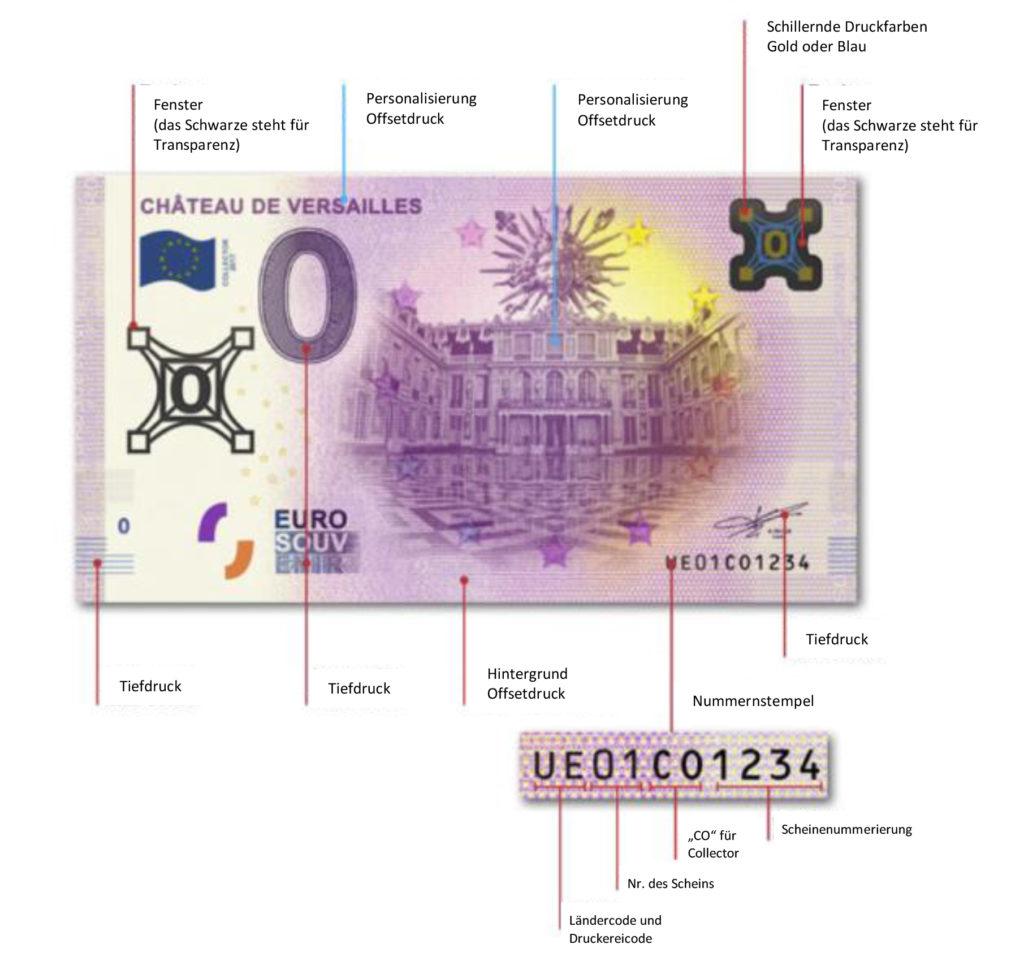 Euro-Souvenirscheine