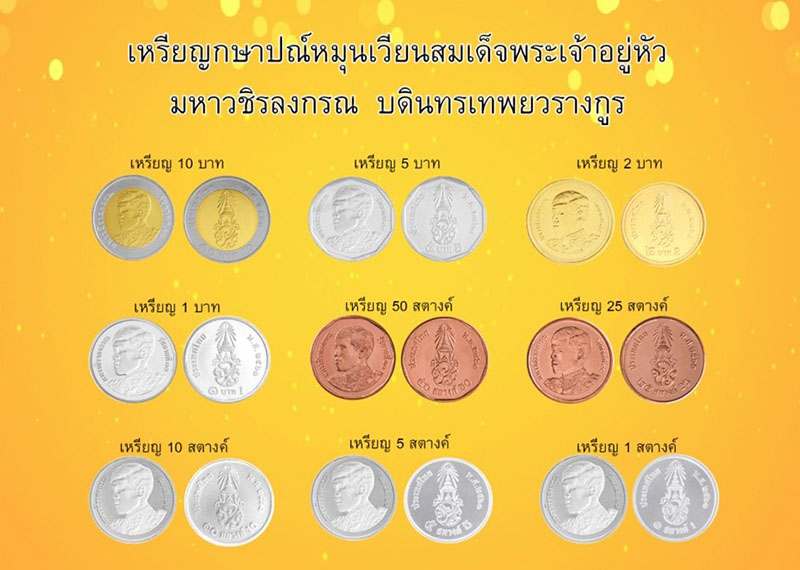 2018 New thaï circulation coins - RAMA X