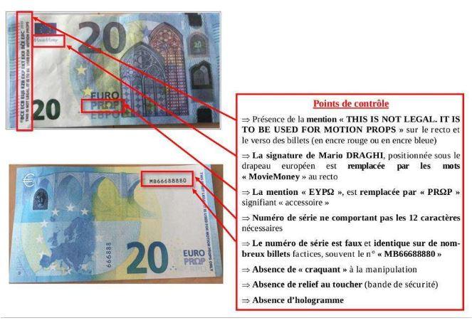 Arnaque aux faux billets en Euro - l'alerte des autorités