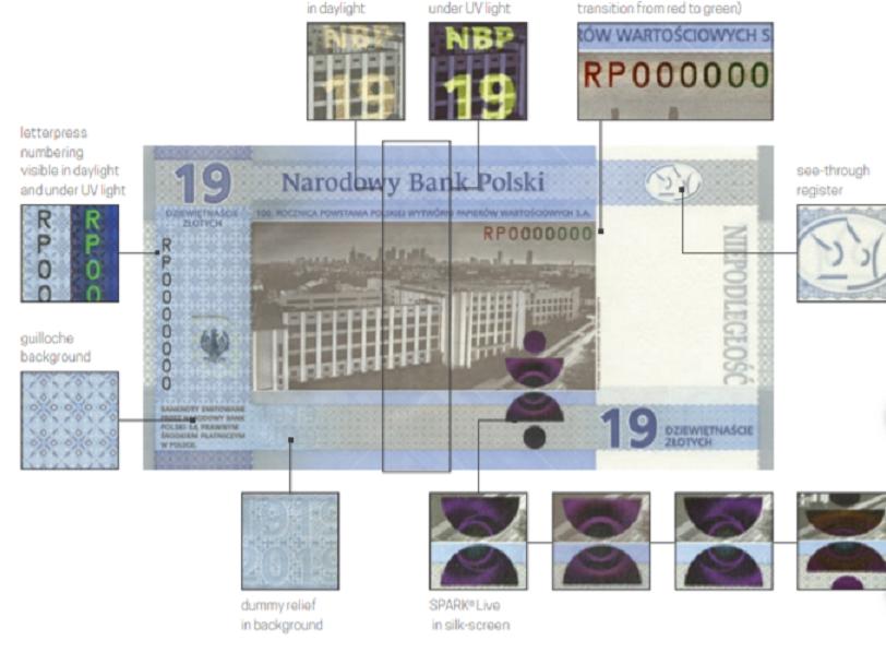 Billet commémoratif 2019: 100 ans de l'imprimerie fiduciaire polonaise