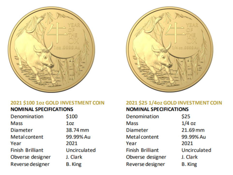 RAM celebrates Year of the OAX (2021) with new bullion coins